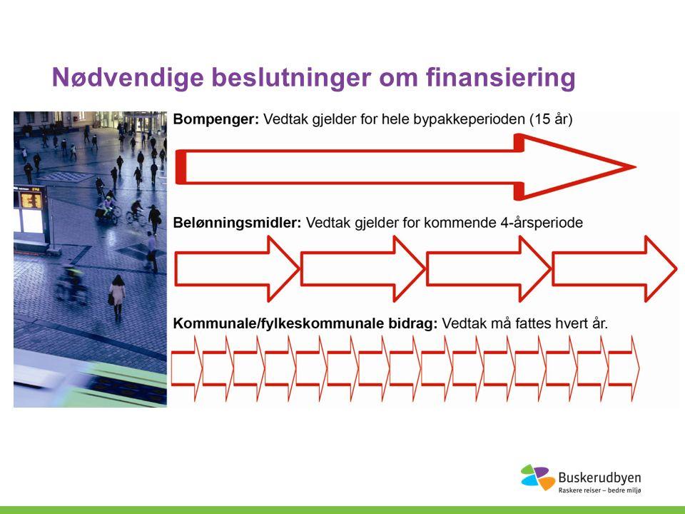 Nødvendige beslutninger om finansiering