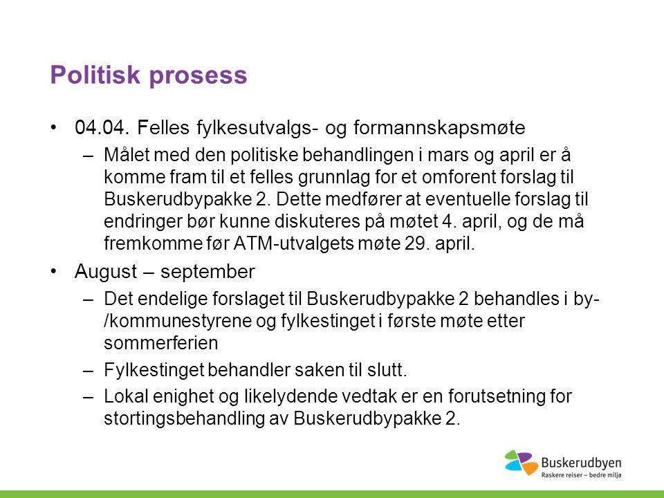 Politisk prosess 04.04.