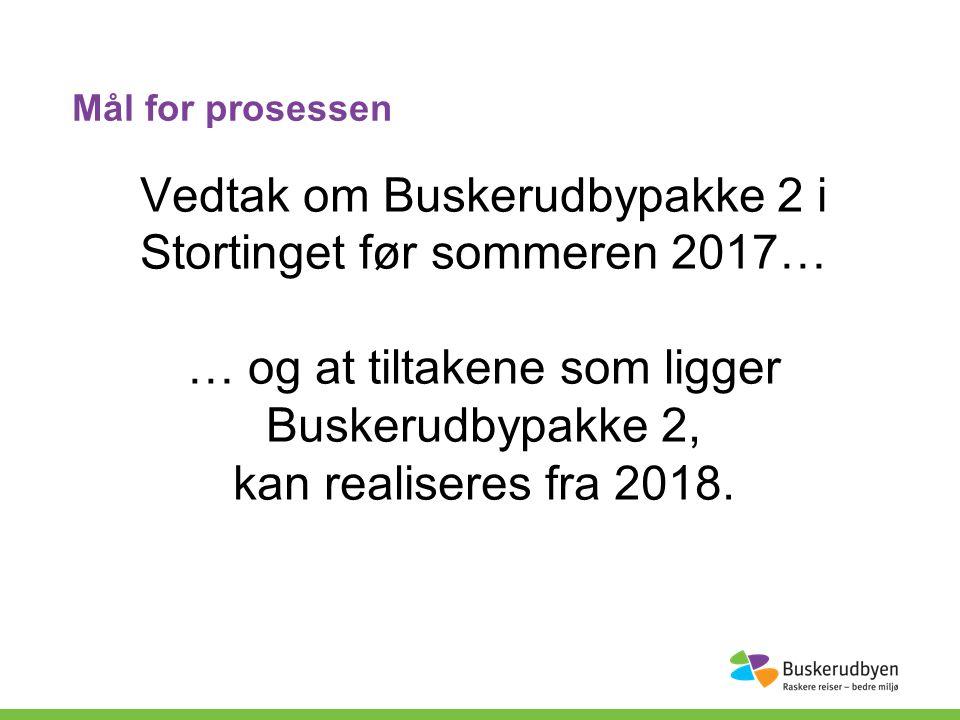Mål for prosessen Vedtak om Buskerudbypakke 2 i Stortinget før sommeren 2017… … og at tiltakene som ligger Buskerudbypakke 2, kan realiseres fra 2018.