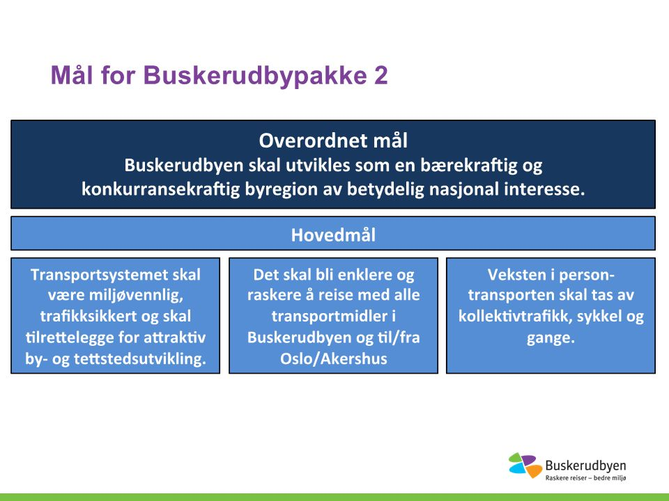 Mål for Buskerudbypakke 2