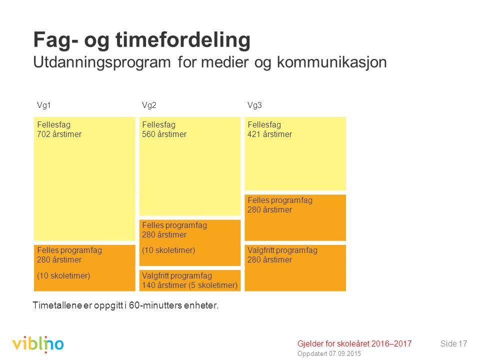 Oppdatert 07.09.2015 Side 17 Fag- og timefordeling Utdanningsprogram for medier og kommunikasjon Timetallene er oppgitt i 60-minutters enheter.