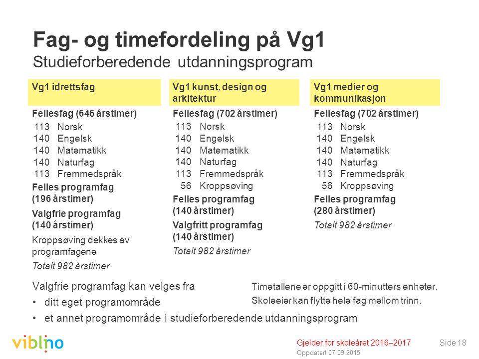 Oppdatert 07.09.2015 Side 18 Fag- og timefordeling på Vg1 Studieforberedende utdanningsprogram Valgfrie programfag kan velges fra ditt eget programomr