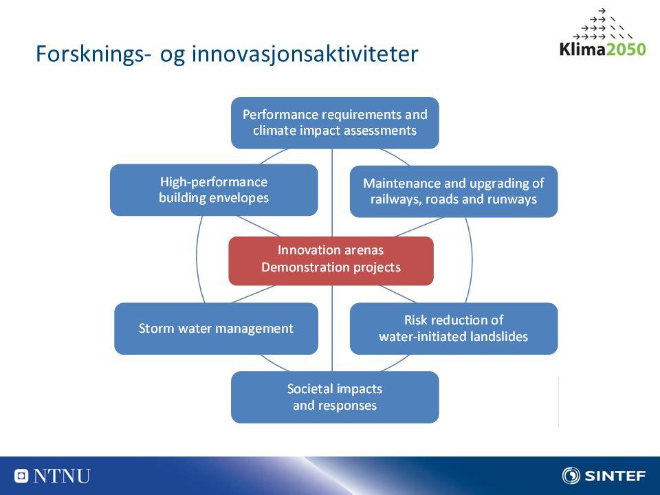 Forsknings- og innovasjonsaktiviteter