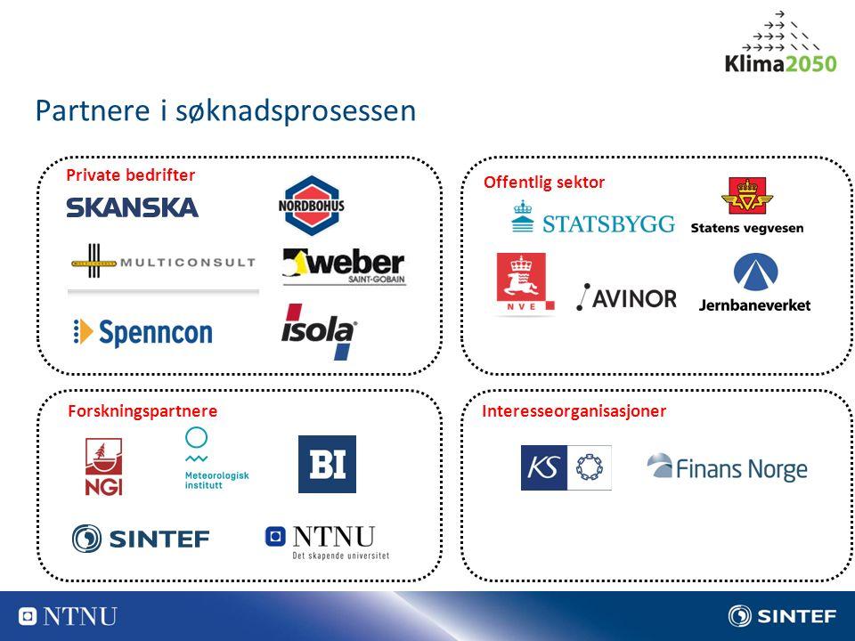 Partnere i søknadsprosessen Offentlig sektor Private bedrifter ForskningspartnereInteresseorganisasjoner