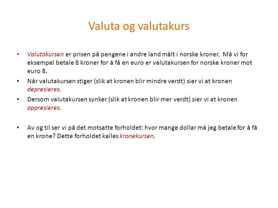 Valuta og valutakurs Valutakursen er prisen på pengene i andre land målt i norske kroner.