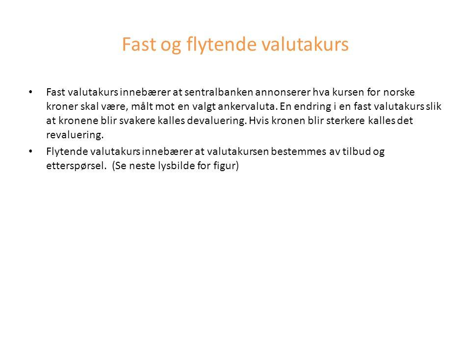 Fast og flytende valutakurs Fast valutakurs innebærer at sentralbanken annonserer hva kursen for norske kroner skal være, målt mot en valgt ankervalut