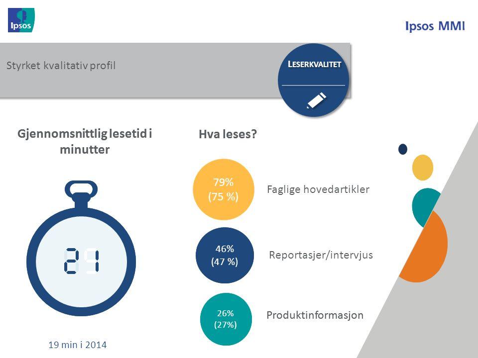 20 L ESERKVALITET 74% (67 %) 68% (62 %) 47% (30 %) Hva leses.