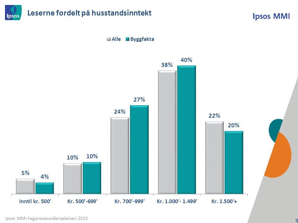 Ipsos MMI Fagpresseundersøkelsen 2015 Leserne fordelt på husstandsinntekt 31