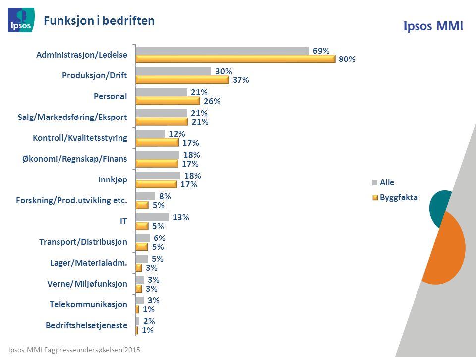 Ipsos MMI Fagpresseundersøkelsen 2015 Funksjon i bedriften
