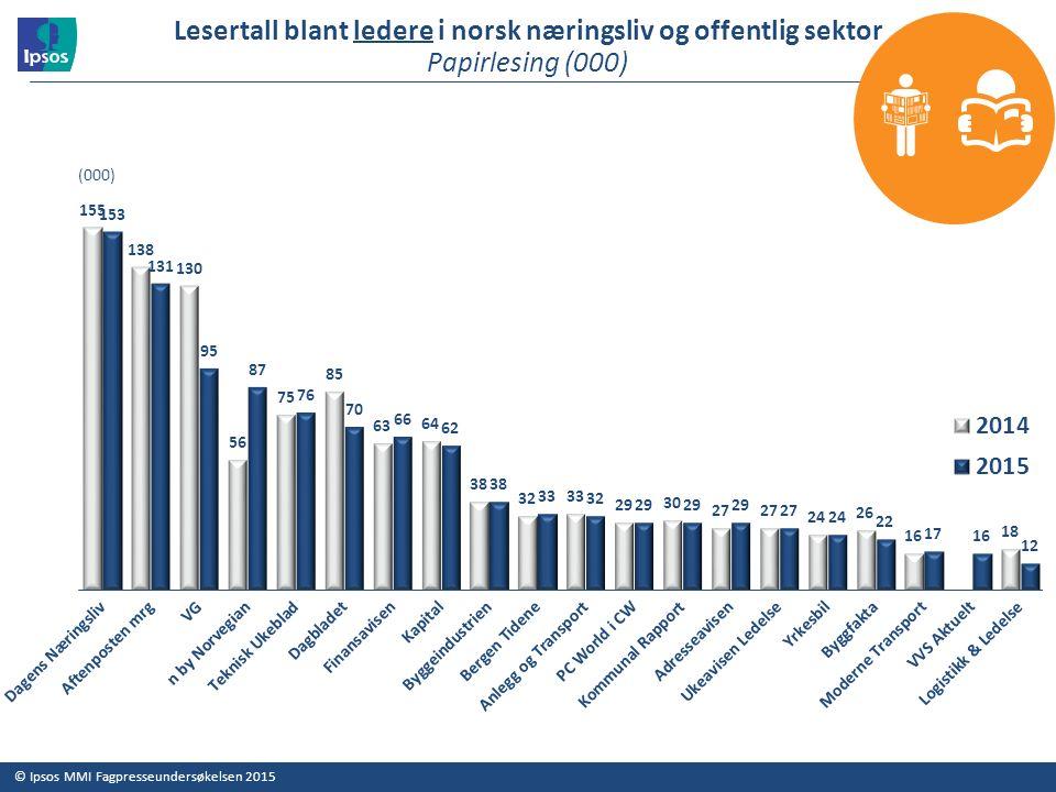 © Ipsos MMI Fagpresseundersøkelsen 2015 Lesertall blant ledere i norsk næringsliv og offentlig sektor Papirlesing(%) (%)