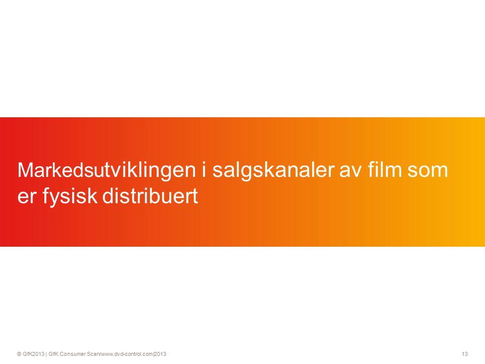 © GfK2013 | GfK Consumer Scan/www.dvd-control.com|2013 13 Markedsu tviklingen i salgskanaler av film som er fysisk distribuert