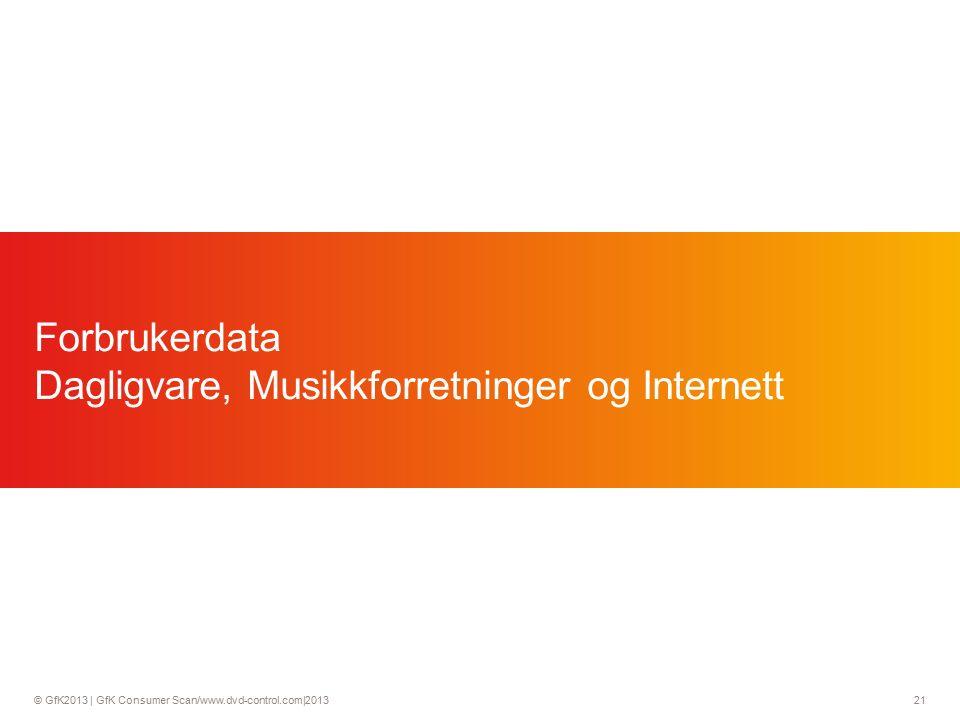© GfK2013 | GfK Consumer Scan/www.dvd-control.com|2013 21 Forbrukerdata Dagligvare, Musikkforretninger og Internett