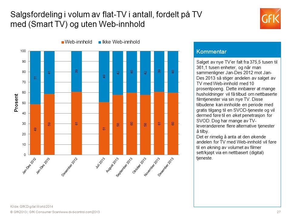 © GfK2013 | GfK Consumer Scan/www.dvd-control.com|2013 27 Salgsfordeling i volum av flat-TV i antall, fordelt på TV med (Smart TV) og uten Web-innhold Kommentar Salget av nye TV'er falt fra 375,5 tusen til 361,1 tusen enheter, og når man sammenligner Jan-Des 2012 mot Jan- Des 2013 så stiger andelen av salget av TV med Web-innhold med 10 prosentpoeng.