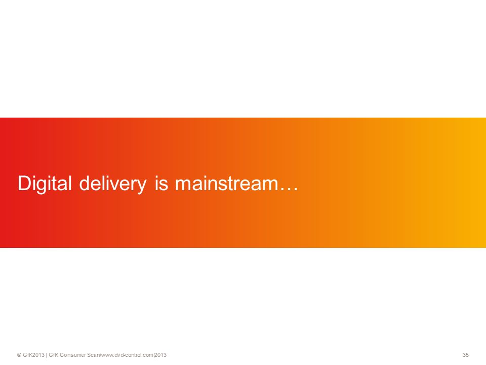 © GfK2013 | GfK Consumer Scan/www.dvd-control.com|2013 35 Digital delivery is mainstream…