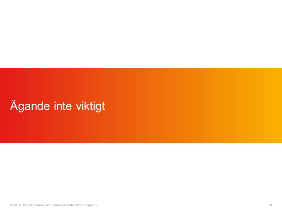 © GfK2013 | GfK Consumer Scan/www.dvd-control.com|2013 38 Ägande inte viktigt