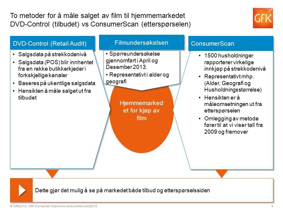 © GfK2013 | GfK Consumer Scan/www.dvd-control.com|2013 25 Det digitale filmmarkedet