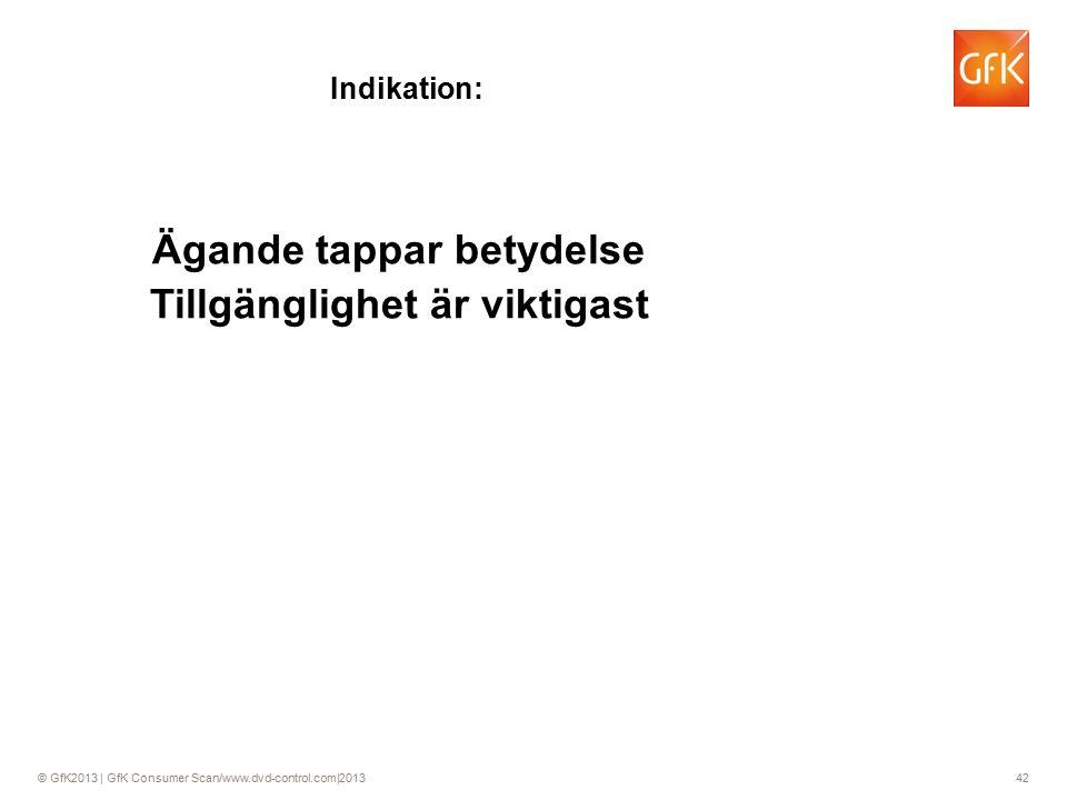 © GfK2013 | GfK Consumer Scan/www.dvd-control.com|2013 42 Indikation: Ägande tappar betydelse Tillgänglighet är viktigast