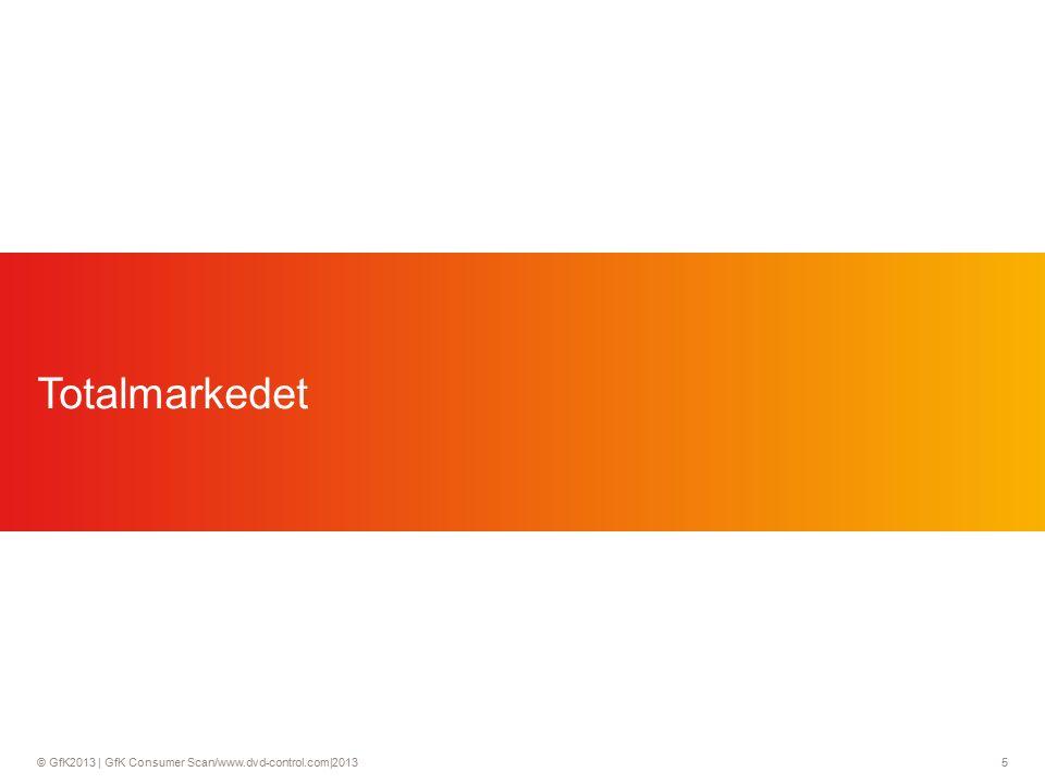 © GfK2013 | GfK Consumer Scan/www.dvd-control.com|2013 5 Totalmarkedet
