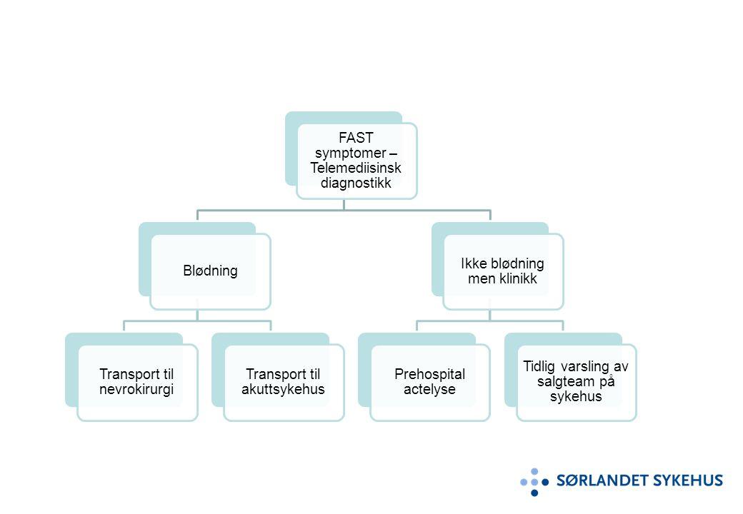FAST symptomer – Telemediisinsk diagnostikk Blødning Transport til nevrokirurgi Transport til akuttsykehus Ikke blødning men klinikk Prehospital actel