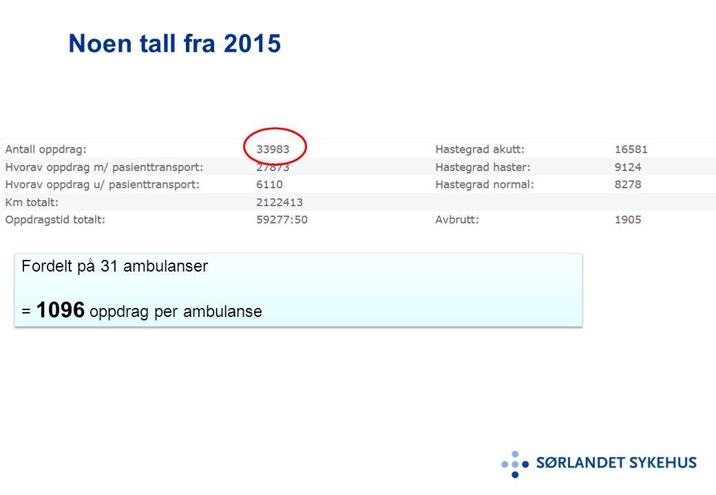 Noen tall fra 2015 Fordelt på 31 ambulanser = 1096 oppdrag per ambulanse Fordelt på 31 ambulanser = 1096 oppdrag per ambulanse