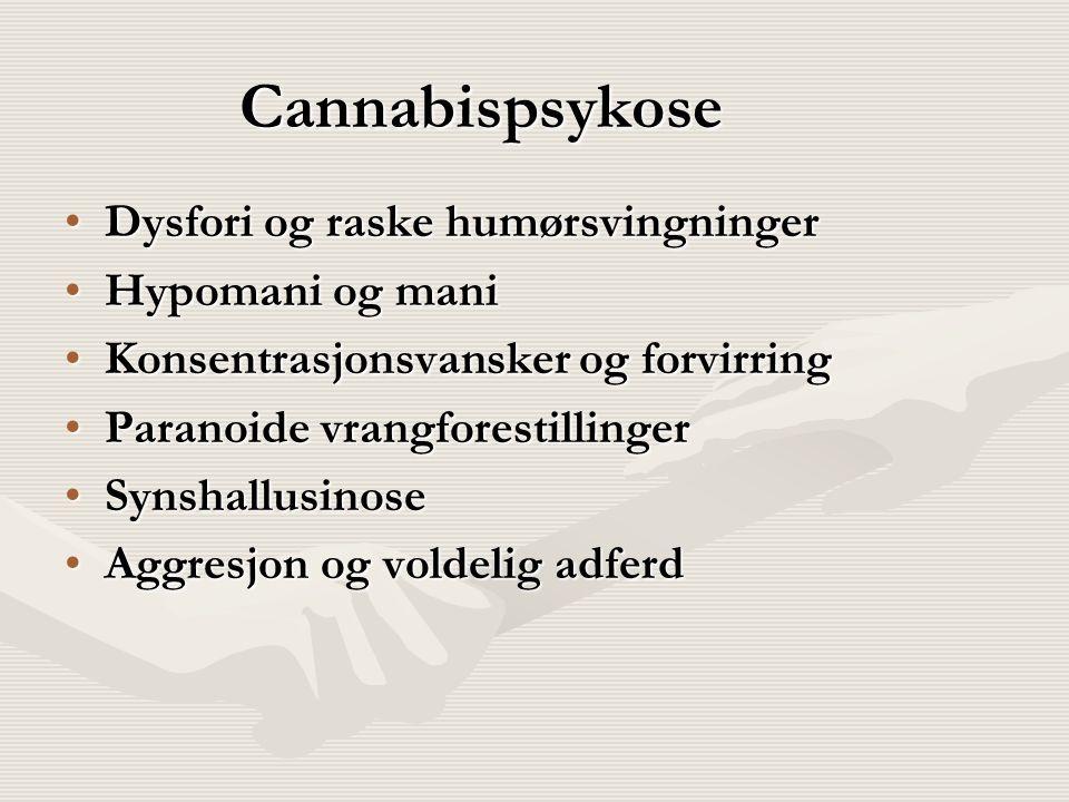 Cannabispsykose Dysfori og raske humørsvingningerDysfori og raske humørsvingninger Hypomani og maniHypomani og mani Konsentrasjonsvansker og forvirrin