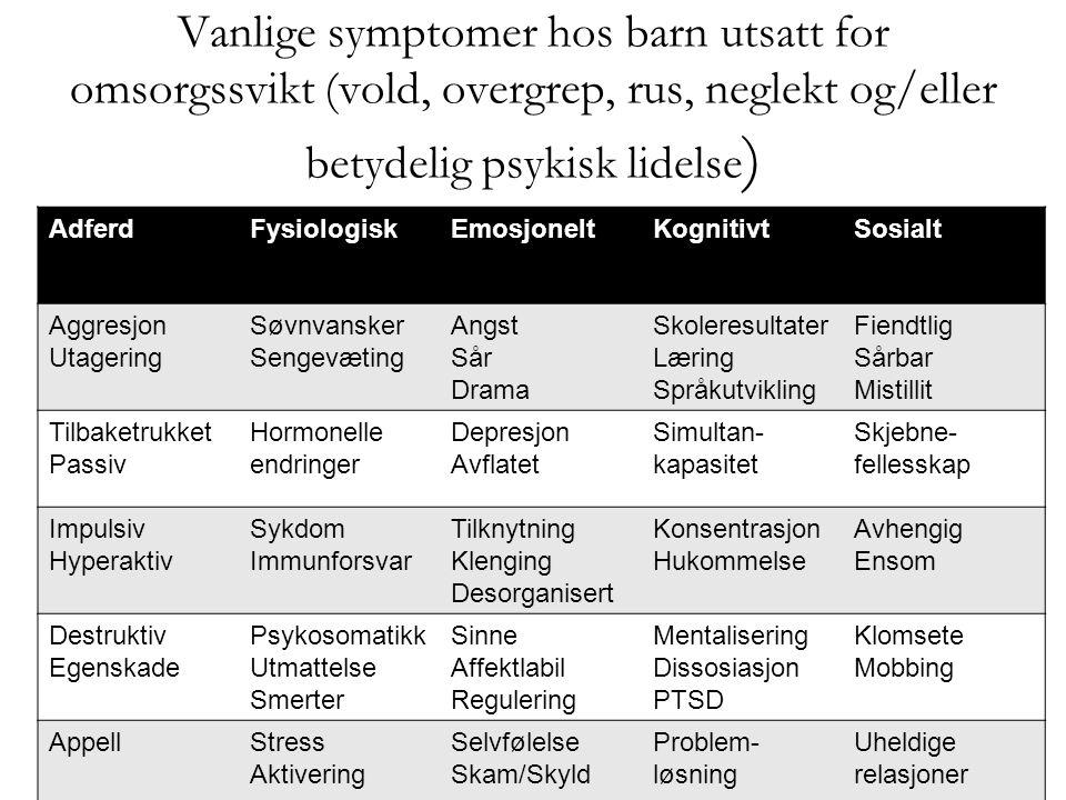 Vanlige symptomer hos barn utsatt for omsorgssvikt (vold, overgrep, rus, neglekt og/eller betydelig psykisk lidelse ) AdferdFysiologiskEmosjoneltKognitivtSosialt Aggresjon Utagering Søvnvansker Sengevæting Angst Sår Drama Skoleresultater Læring Språkutvikling Fiendtlig Sårbar Mistillit Tilbaketrukket Passiv Hormonelle endringer Depresjon Avflatet Simultan- kapasitet Skjebne- fellesskap Impulsiv Hyperaktiv Sykdom Immunforsvar Tilknytning Klenging Desorganisert Konsentrasjon Hukommelse Avhengig Ensom Destruktiv Egenskade Psykosomatikk Utmattelse Smerter Sinne Affektlabil Regulering Mentalisering Dissosiasjon PTSD Klomsete Mobbing AppellStress Aktivering Selvfølelse Skam/Skyld Problem- løsning Uheldige relasjoner