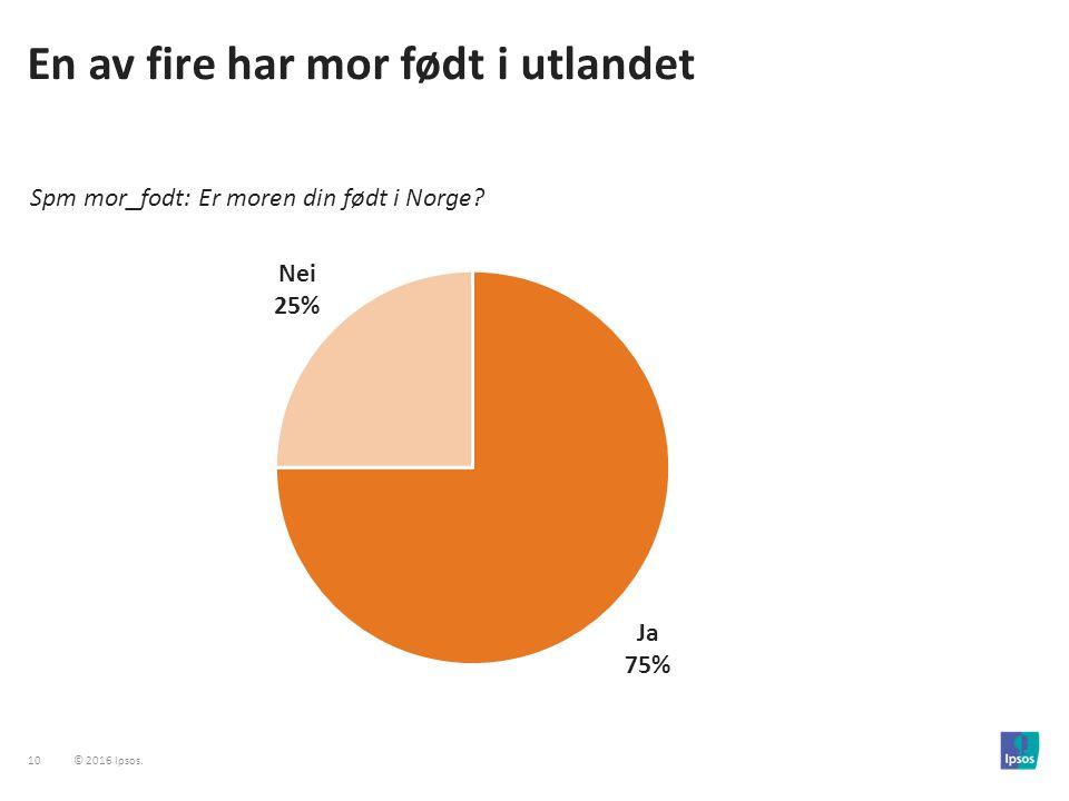 10 © 2016 Ipsos. En av fire har mor født i utlandet Spm mor_fodt: Er moren din født i Norge?