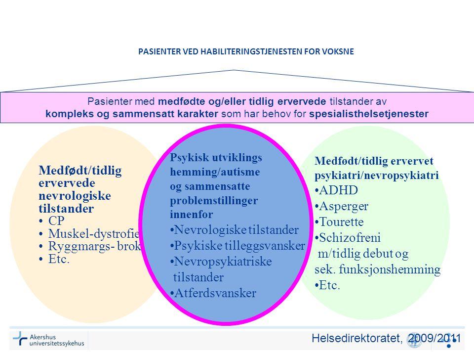 PASIENTER VED HABILITERINGSTJENESTEN FOR VOKSNE Medf ø dt/tidlig ervervede nevrologiske tilstander CP Muskel-dystrofier Ryggmargs- brokk Etc.