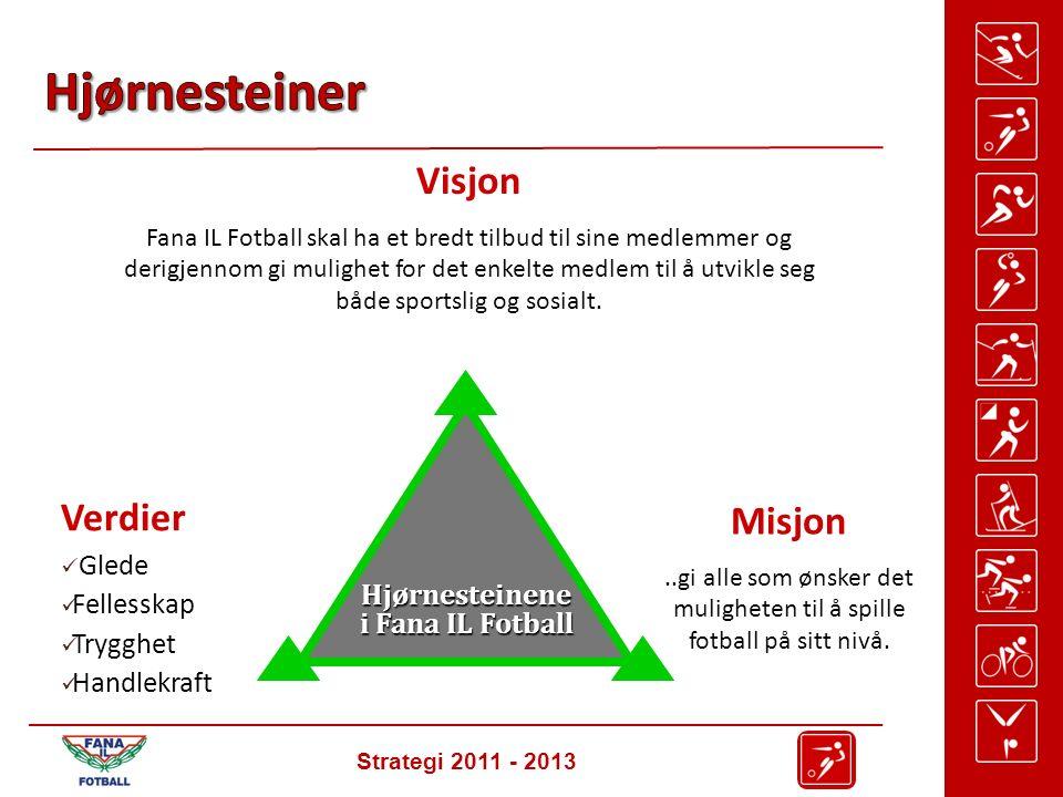 Strategi 2011 - 2013 Visjon Fana IL Fotball skal ha et bredt tilbud til sine medlemmer og derigjennom gi mulighet for det enkelte medlem til å utvikle seg både sportslig og sosialt.