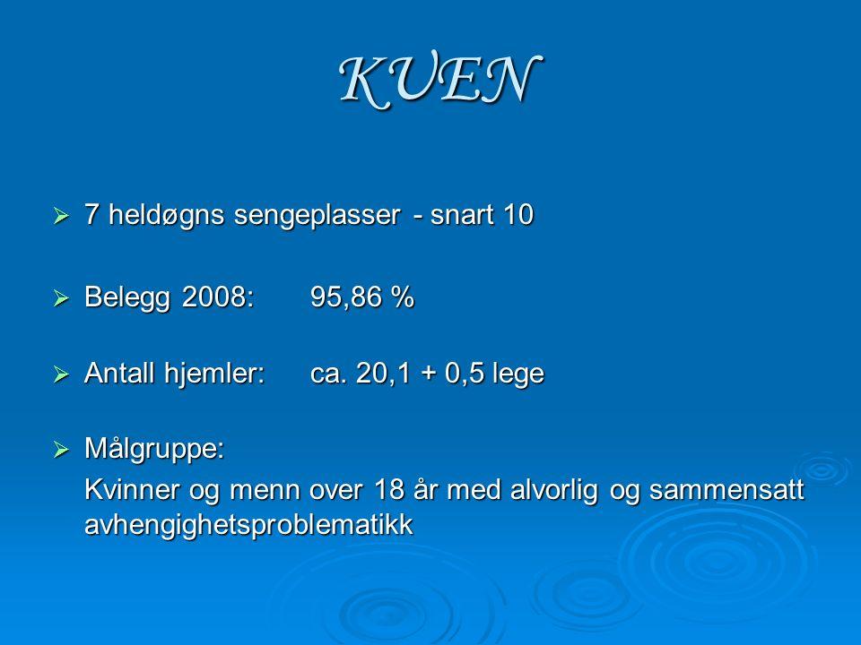 KUEN  7 heldøgns sengeplasser - snart 10  Belegg 2008: 95,86 %  Antall hjemler: ca.