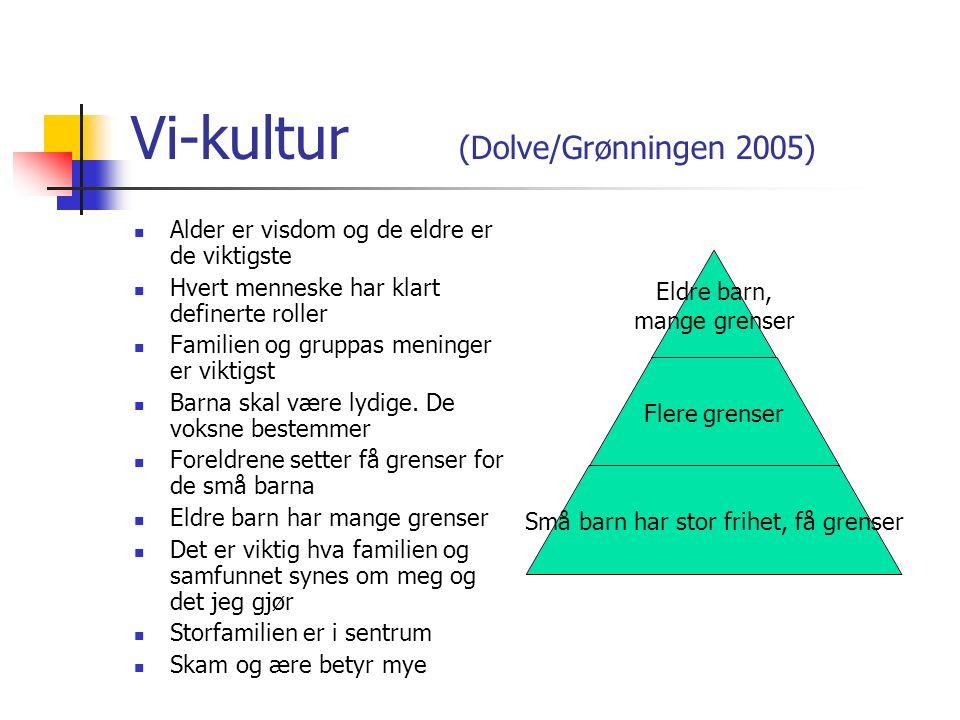 Vi-kultur (Dolve/Grønningen 2005) Alder er visdom og de eldre er de viktigste Hvert menneske har klart definerte roller Familien og gruppas meninger er viktigst Barna skal være lydige.