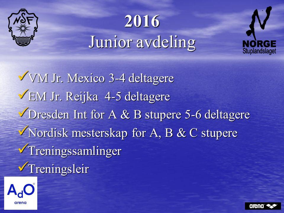2016 Junior avdeling VM Jr. Mexico 3-4 deltagere VM Jr. Mexico 3-4 deltagere EM Jr. Reijka 4-5 deltagere EM Jr. Reijka 4-5 deltagere Dresden Int for A