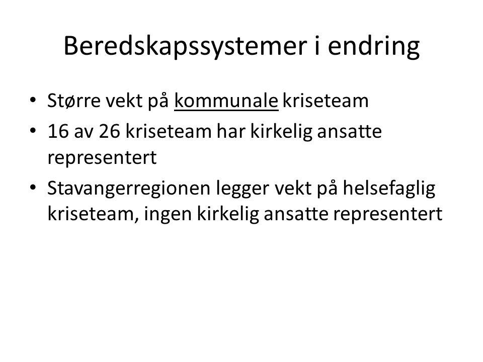 Beredskapssystemer i endring Større vekt på kommunale kriseteam 16 av 26 kriseteam har kirkelig ansatte representert Stavangerregionen legger vekt på