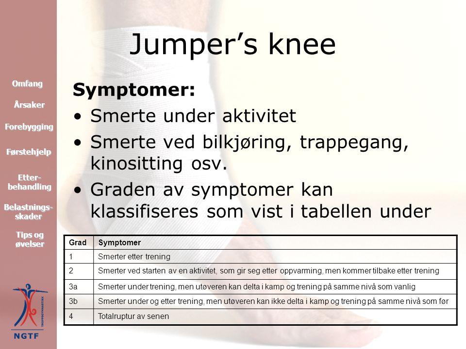 Jumper's knee Hopperkne er en vanlig diagnose innenfor idretten Hos enkelte debuterer smertene etter et enkelt hopp, løft eller landing, hos andre etter en hard treningsøkt.