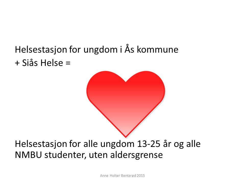 Helsestasjon for ungdom i Ås kommune + Siås Helse = Helsestasjon for alle ungdom 13-25 år og alle NMBU studenter, uten aldersgrense Anne Holter Bentzrød 2015