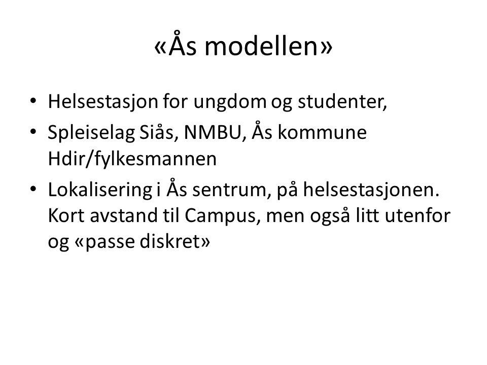 «Ås modellen» Helsestasjon for ungdom og studenter, Spleiselag Siås, NMBU, Ås kommune Hdir/fylkesmannen Lokalisering i Ås sentrum, på helsestasjonen.