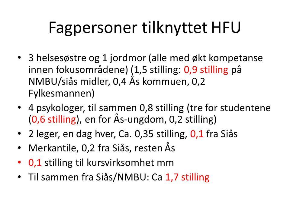 Fagpersoner tilknyttet HFU 3 helsesøstre og 1 jordmor (alle med økt kompetanse innen fokusområdene) (1,5 stilling: 0,9 stilling på NMBU/siås midler, 0,4 Ås kommuen, 0,2 Fylkesmannen) 4 psykologer, til sammen 0,8 stilling (tre for studentene (0,6 stilling), en for Ås-ungdom, 0,2 stilling) 2 leger, en dag hver, Ca.