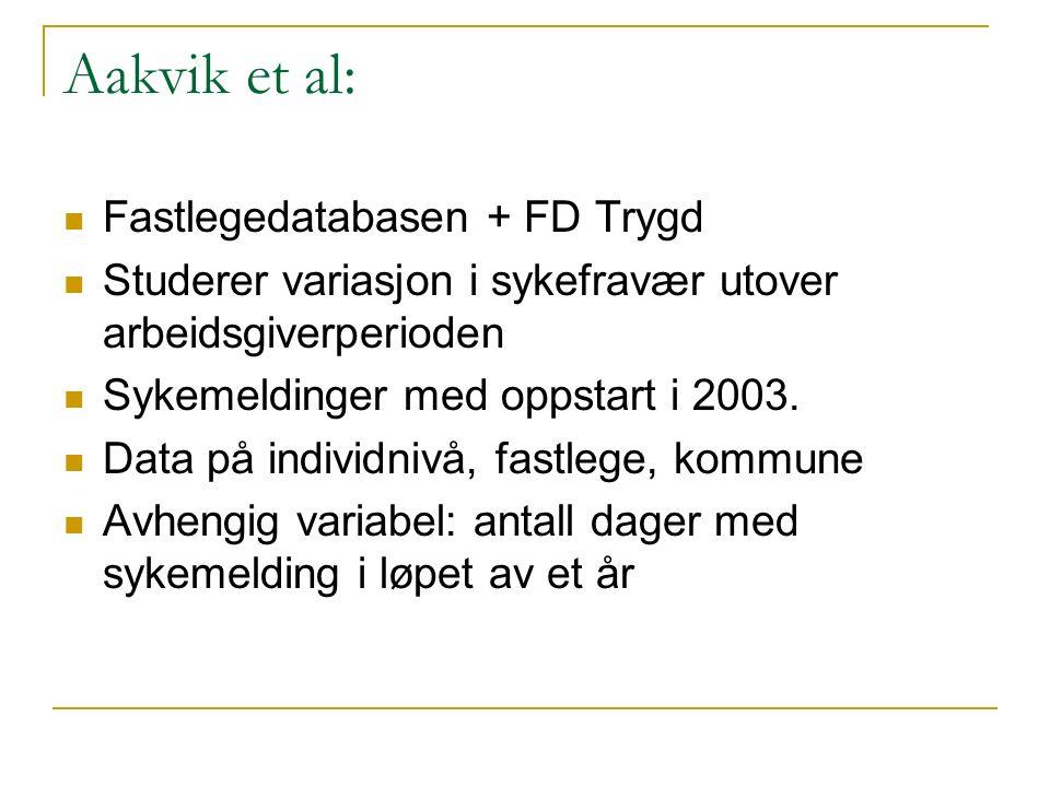 Aakvik et al: Fastlegedatabasen + FD Trygd Studerer variasjon i sykefravær utover arbeidsgiverperioden Sykemeldinger med oppstart i 2003. Data på indi