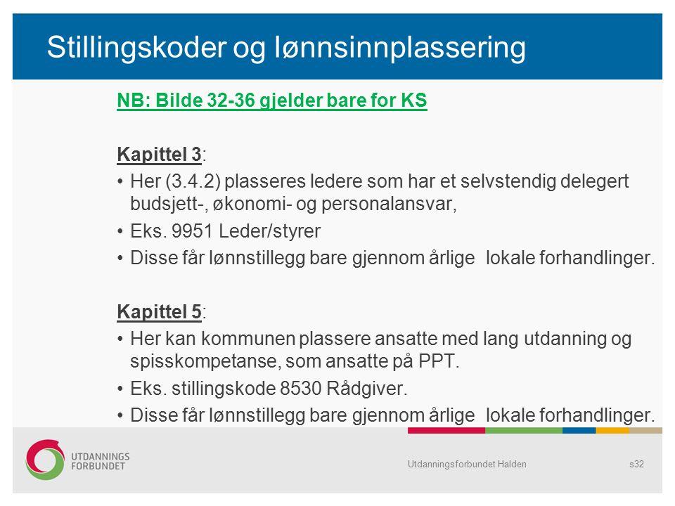 Stillingskoder og lønnsinnplassering NB: Bilde 32-36 gjelder bare for KS Kapittel 3: Her (3.4.2) plasseres ledere som har et selvstendig delegert budsjett-, økonomi- og personalansvar, Eks.