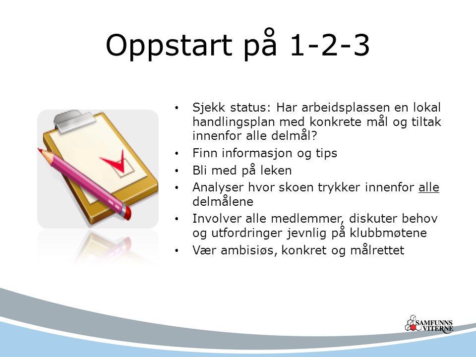 Oppstart på 1-2-3 Sjekk status: Har arbeidsplassen en lokal handlingsplan med konkrete mål og tiltak innenfor alle delmål? Finn informasjon og tips Bl