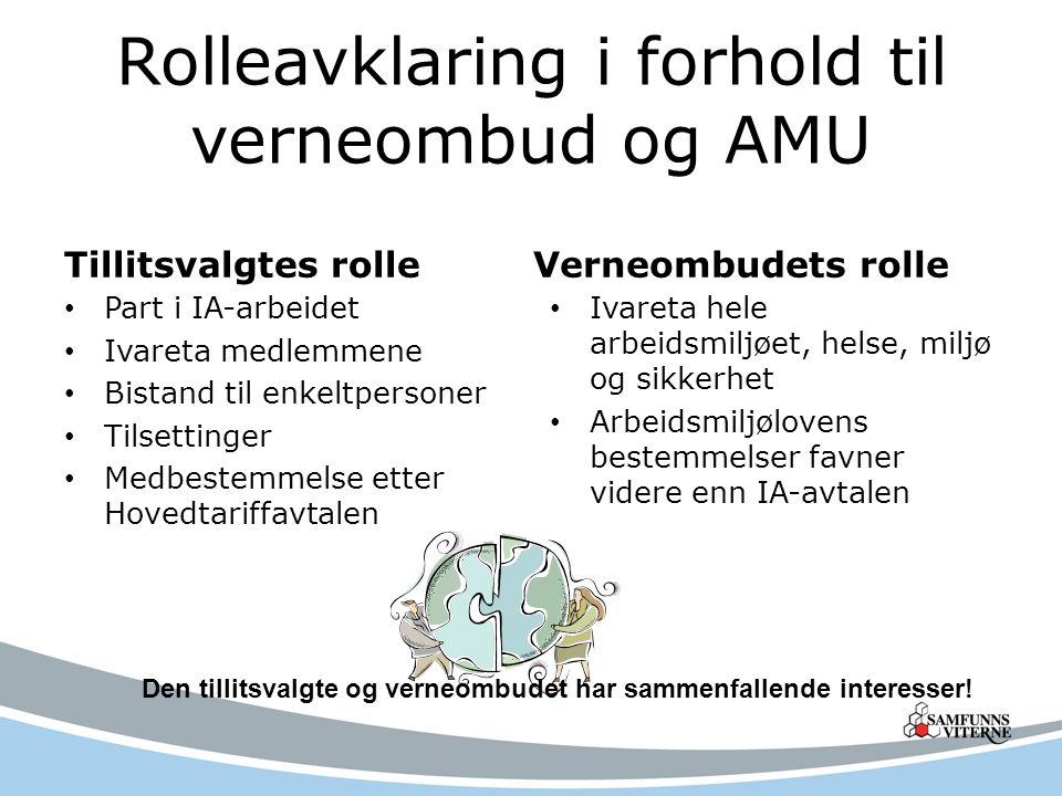 Rolleavklaring i forhold til verneombud og AMU Tillitsvalgtes rolle Part i IA-arbeidet Ivareta medlemmene Bistand til enkeltpersoner Tilsettinger Medb