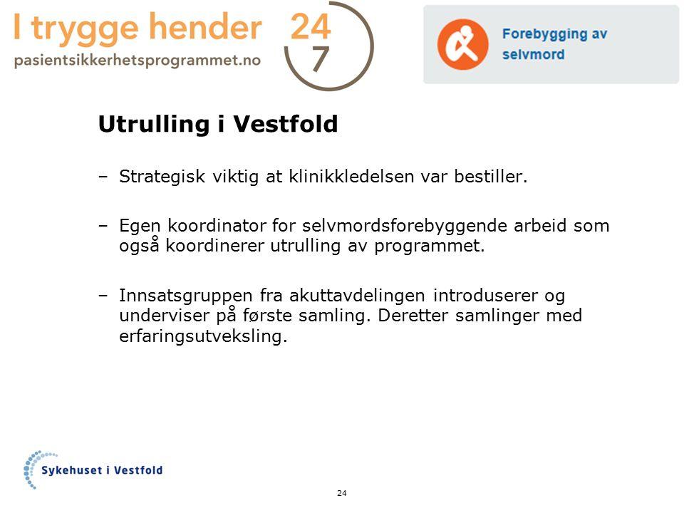 Utrulling i Vestfold –Strategisk viktig at klinikkledelsen var bestiller. –Egen koordinator for selvmordsforebyggende arbeid som også koordinerer utru