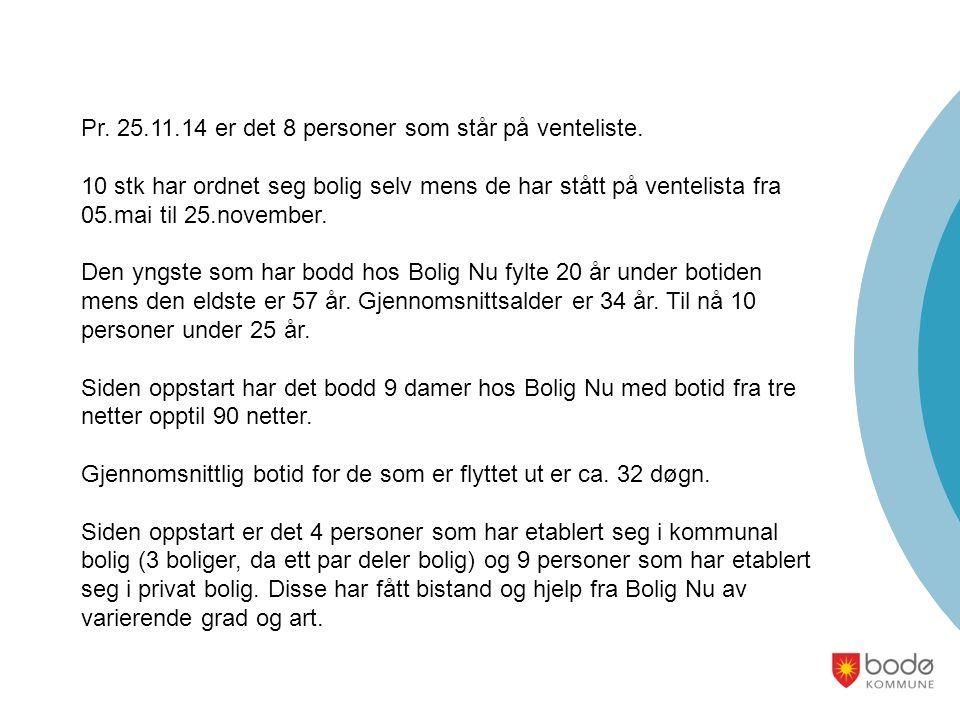 Pr. 25.11.14 er det 8 personer som står på venteliste.