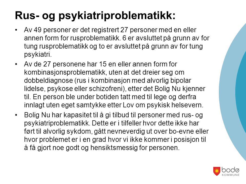 Rus- og psykiatriproblematikk: Av 49 personer er det registrert 27 personer med en eller annen form for rusproblematikk.