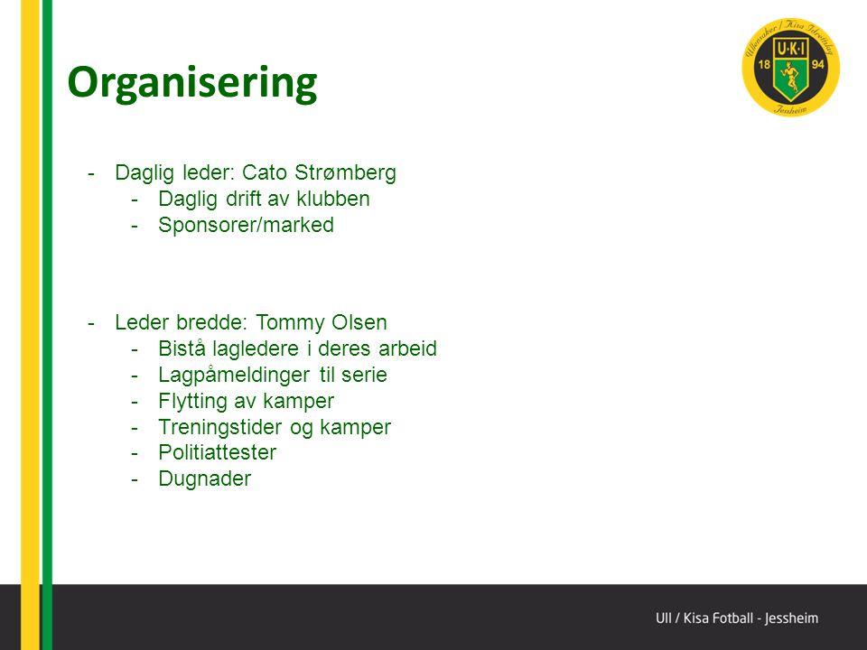 Organisering -Daglig leder: Cato Strømberg -Daglig drift av klubben -Sponsorer/marked -Leder bredde: Tommy Olsen -Bistå lagledere i deres arbeid -Lagpåmeldinger til serie -Flytting av kamper -Treningstider og kamper -Politiattester -Dugnader