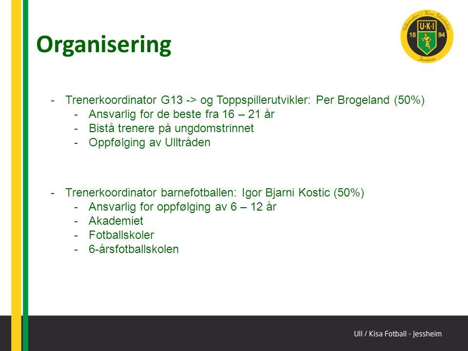 Organisering -Materialforvalter: -Drakter (Inger Jacobsen) -Utstyr til bredde (Tommy Olsen) -Økonomi + div: Inger Helen Larsen -Regnskap Bredde -Betaling av dommere -Dugnader
