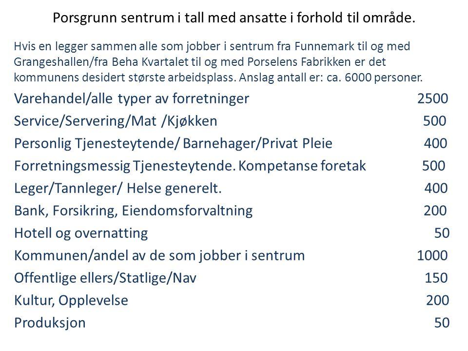 Offentlige myndigheters bestemmelser om sentrum og derav vedtak om senterstruktur og arealbestemmelser i Grenland.