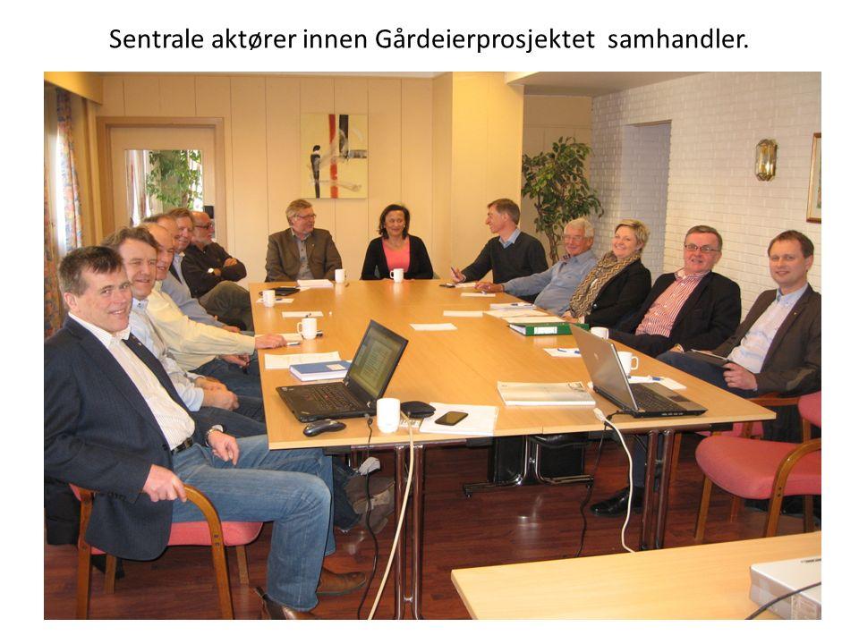 Sentrale aktører innen Gårdeierprosjektet samhandler.