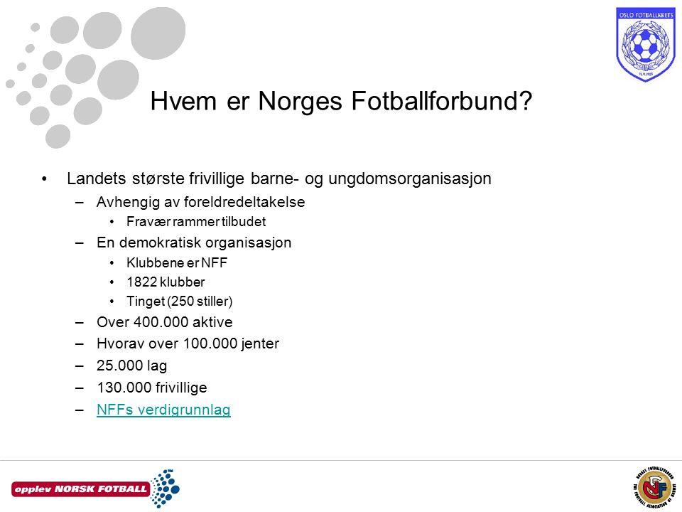 REGLEMENT Spilleregler for barnefotball Antall spillere (5er, 7er) Spillebanen –5er fotball: Anbefalt 33x18 meter (min 30 x 15 m.