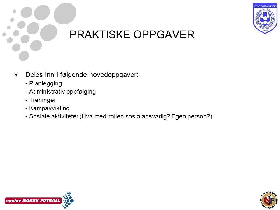 PRAKTISKE OPPGAVER Deles inn i følgende hovedoppgaver: - Planlegging - Administrativ oppfølging - Treninger - Kampavvikling - Sosiale aktiviteter (Hva med rollen sosialansvarlig.
